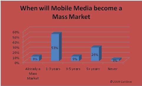 Mobile Media Usage Prediction Amongst Executives